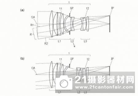 佳能申请多款APD镜头设计专利
