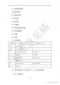 中国民用航空局印发《民用无人机驾驶员管理规定》