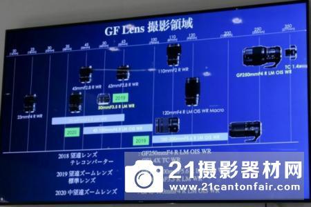 富士GF新镜头发布时间表曝光